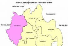 Giới thiệu khái quát huyện Kim Bảng