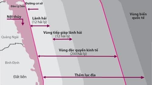 Đồ họa các vùng biển của Việt Nam