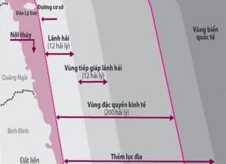 Tài nguyên, trữ lượng dầu khí của thềm lục địa Việt Nam