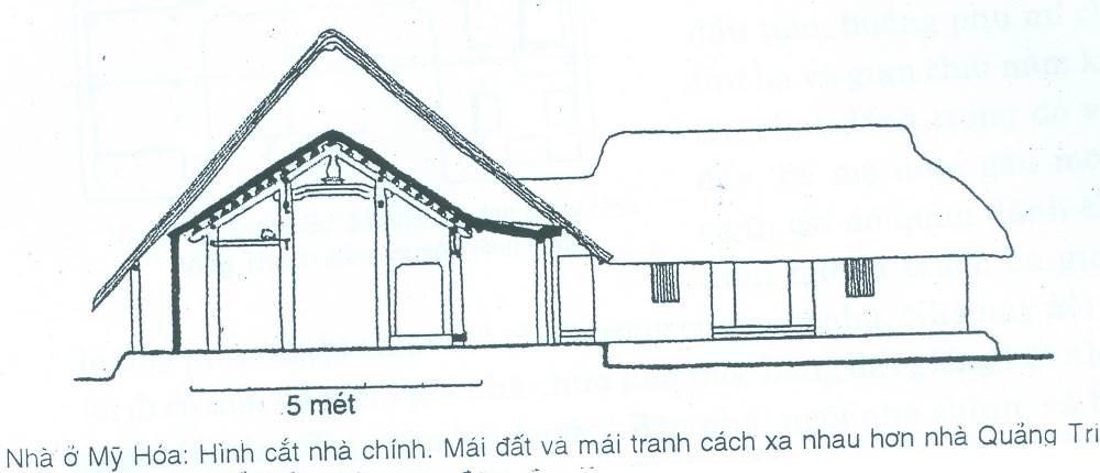 Văn hóa dân gian Việt - Chăm - Nhà nghiên cứu Võ Văn Hòe - VSD