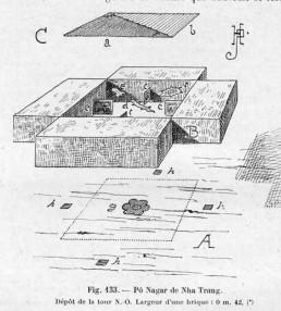 Bản vẽ kho báu tại tháp Tây –Bắc, khu tháp Pô Nagar (Parmentier 1918: 444)