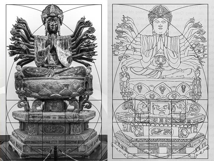 tỷ lệ vàng xuất hiện trong tác phẩm nghệ thuật có mục đích mang lại cảm giác thanh thản, cân bằng cho người xem như tượng Quan Âm chùa Hội Hạ. Những điều này càng phản ánh trình độ điêu khắc gỗ của người Việt hàng trăm năm trước đã đạt đến đỉnh cao.