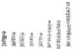 24 150x100 - Miền tháp cổ - Tác giả Vũ Hùng - Kỳ 10 - Phan tộc phổ chí Đà Sơn - Đà Ly nhị xã