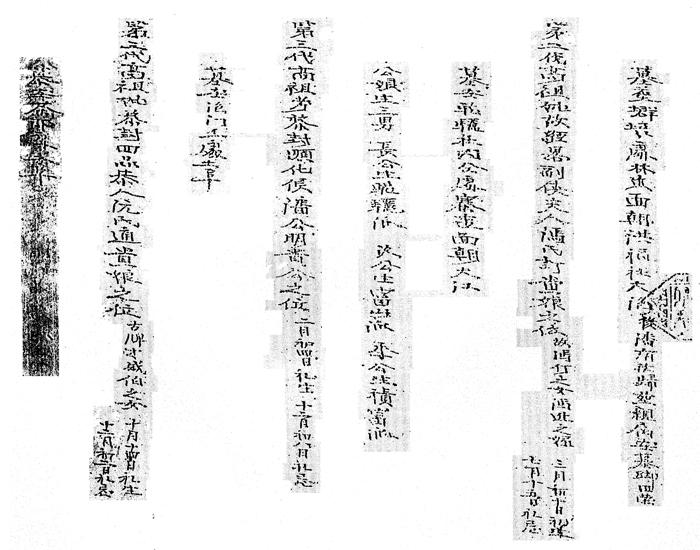 39 - Miền tháp cổ - Tác giả Vũ Hùng - Kỳ 10 - Phan tộc phổ chí Đà Sơn - Đà Ly nhị xã